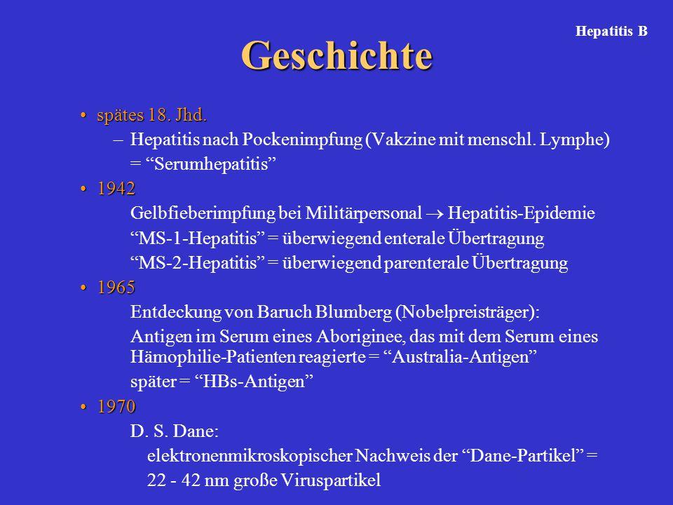 """Geschichte spätes 18. Jhd.spätes 18. Jhd. –Hepatitis nach Pockenimpfung (Vakzine mit menschl. Lymphe) = """"Serumhepatitis"""" 19421942 Gelbfieberimpfung be"""