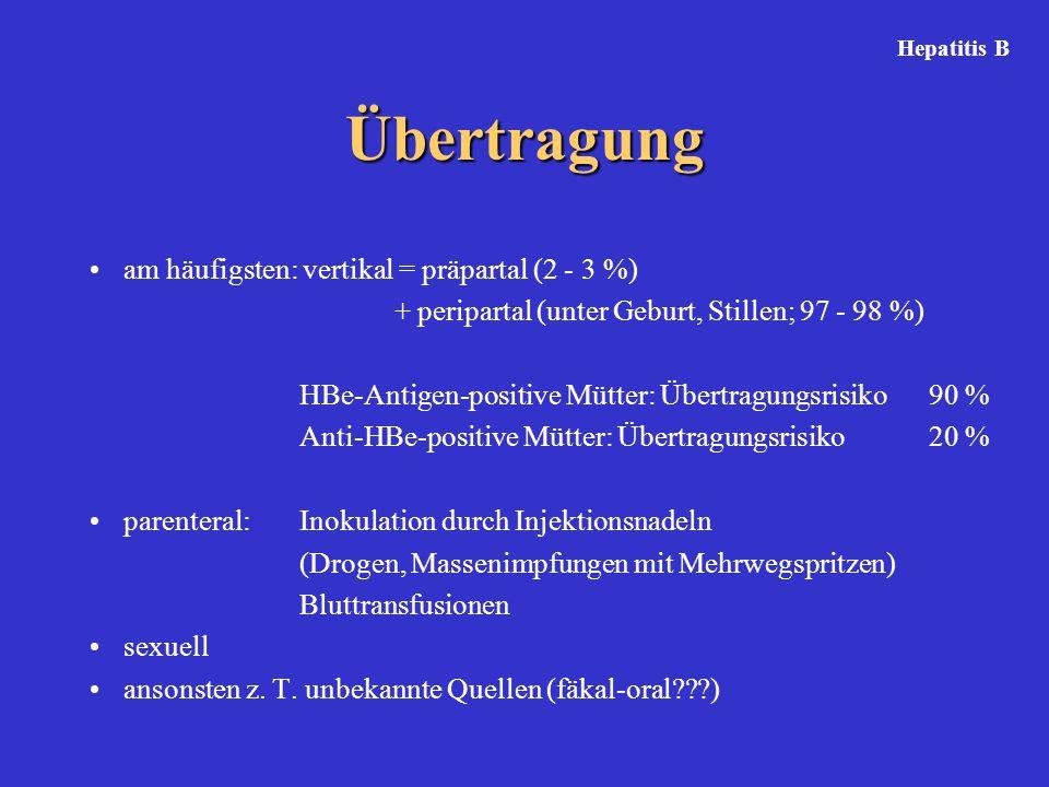 Übertragung am häufigsten: vertikal = präpartal (2 - 3 %) + peripartal (unter Geburt, Stillen; 97 - 98 %) HBe-Antigen-positive Mütter: Übertragungsris