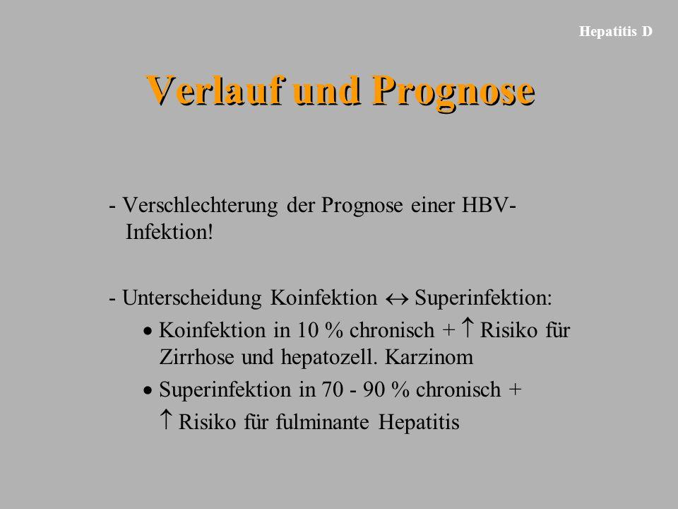 Hepatitis D Verlauf und Prognose - Verschlechterung der Prognose einer HBV- Infektion! - Unterscheidung Koinfektion  Superinfektion:  Koinfektion in