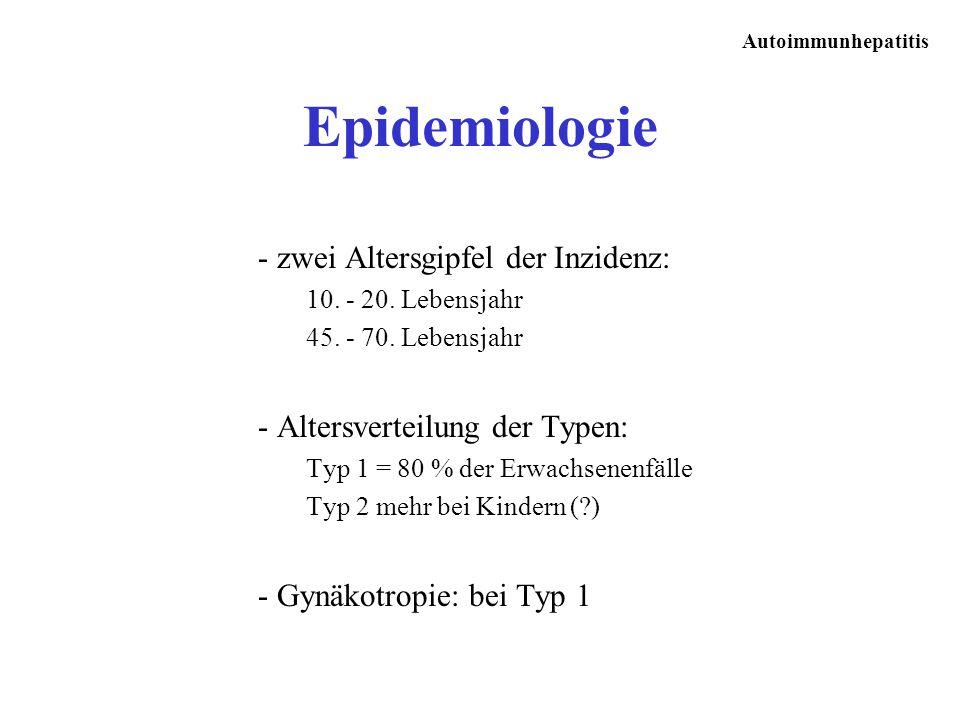 Autoimmunhepatitis Epidemiologie - zwei Altersgipfel der Inzidenz: 10. - 20. Lebensjahr 45. - 70. Lebensjahr - Altersverteilung der Typen: Typ 1 = 80
