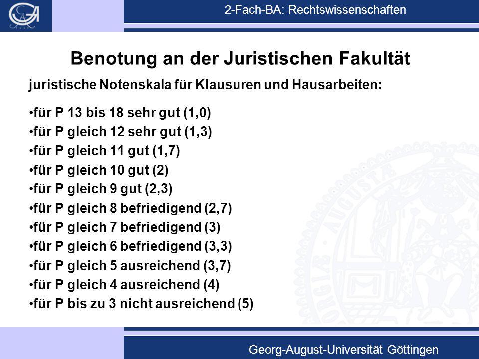 2-Fach-BA: Rechtswissenschaften Georg-August-Universität Göttingen Benotung an der Juristischen Fakultät juristische Notenskala für Klausuren und Haus