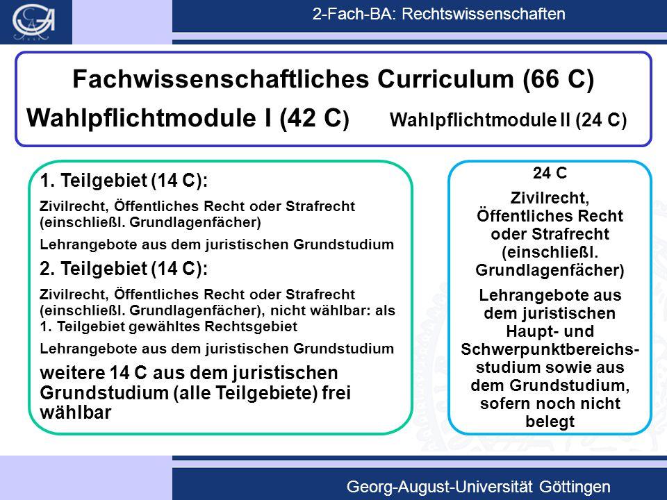 2-Fach-BA: Rechtswissenschaften Georg-August-Universität Göttingen Gliederung des Studiums 180 C Fachwissenschaft (132 C) (für alle Profile (weitgehend) identisch)) Professionalisierungsbereich (36 C) BA-Arbeit (12 C) Fach A (66 C) Fach B (66C) Optionalbereich (18 C) Schlüsselkompetenz (18 C) BA-Arbeit (12 C) Wissenschafts- orientiertes Profil 66 C Fach A66 C Fach B18 C fachwissenschaft- liche Module aus Fach A 18 C (evtl.