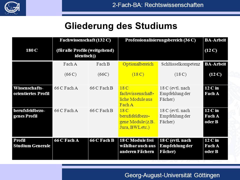 2-Fach-BA: Rechtswissenschaften Georg-August-Universität Göttingen Berufsfeldbezogenes Profil (18 C) Lehrangebote aus den fachspezifischen Schlüssel- qualifikationen ( bspw.