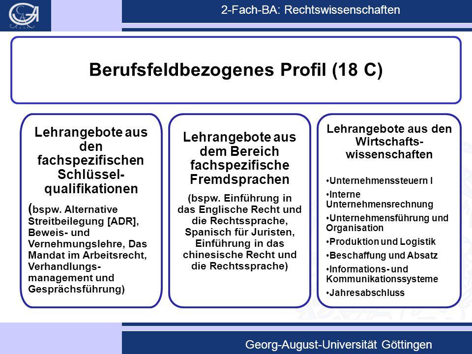 2-Fach-BA: Rechtswissenschaften Georg-August-Universität Göttingen Gliederung des Studiums Fachwissenschaft (132 C) (für alle Profile (weitgehend) identisch) Professionalisierungsbereich (36 C) BA-Arbeit (12 C) Fach A (66 C) Fach B (66C) Optionalbereich (18 C) Schlüsselkompetenz (18 C) BA-Arbeit (12 C) Wissenschafts- orientiertes Profil 66 C Fach A66 C Fach B18 C fachwissenschaft- liche Module aus Fach A 18 C (evtl.