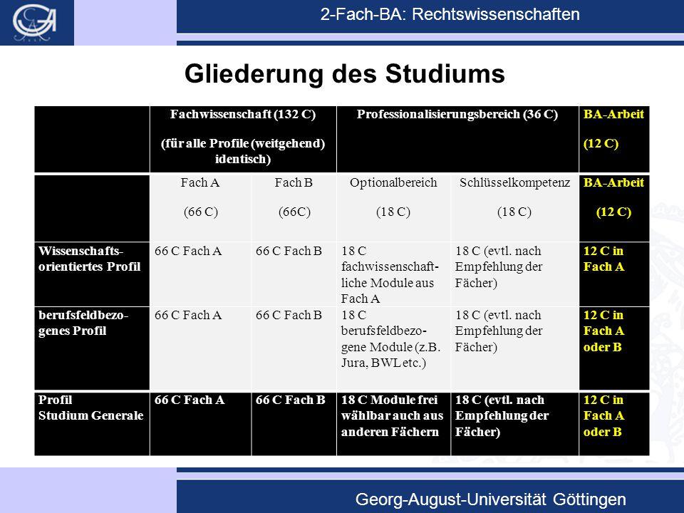 2-Fach-BA: Rechtswissenschaften Georg-August-Universität Göttingen Bachelor-Arbeit (12 C) Bei Wahl des fachwissenschaftlichen Profils muss die Arbeit im Vertiefungsfach geschrieben werden, in den anderen Profilen kann das Fach frei gewählt werden.