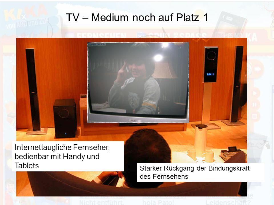 Thomas Klement MIB Ingolstadt 2009 TV – Medium noch auf Platz 1 Starker Rückgang der Bindungskraft des Fernsehens Internettaugliche Fernseher, bedienbar mit Handy und Tablets