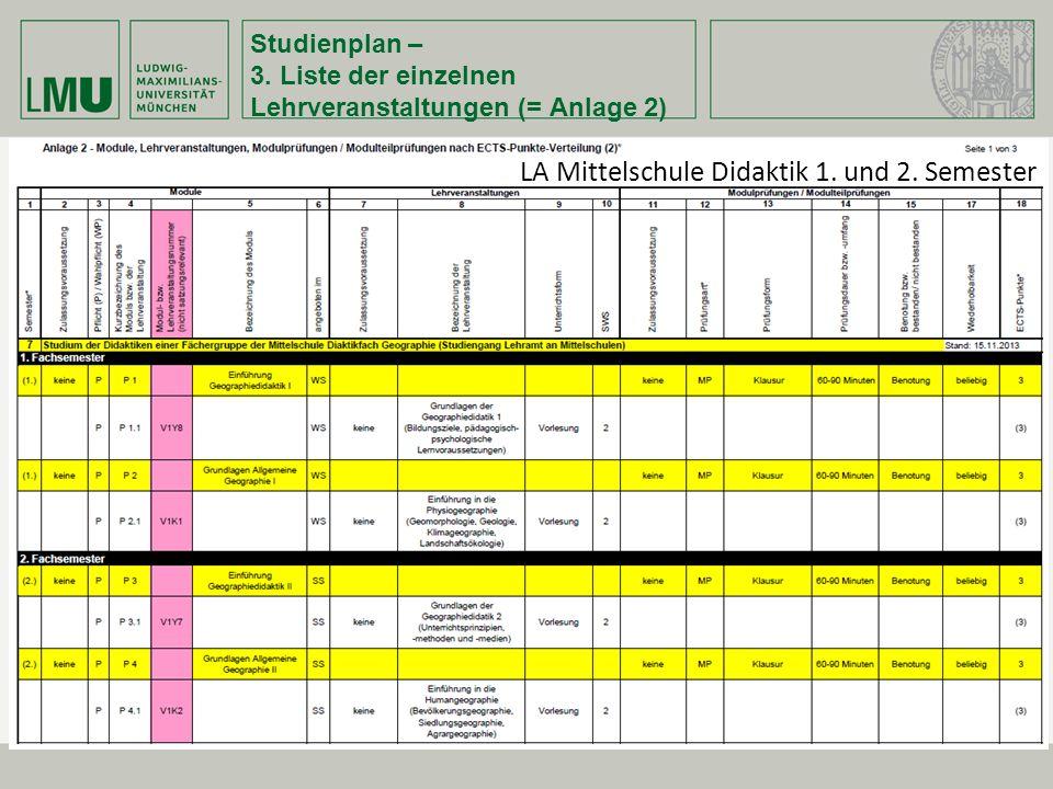 Studienplan – 3. Liste der einzelnen Lehrveranstaltungen (= Anlage 2) LA Mittelschule Didaktik 1. und 2. Semester