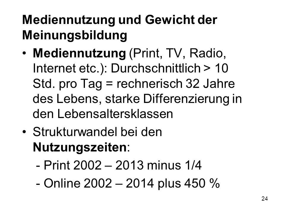 24 Mediennutzung und Gewicht der Meinungsbildung Mediennutzung (Print, TV, Radio, Internet etc.): Durchschnittlich > 10 Std. pro Tag = rechnerisch 32