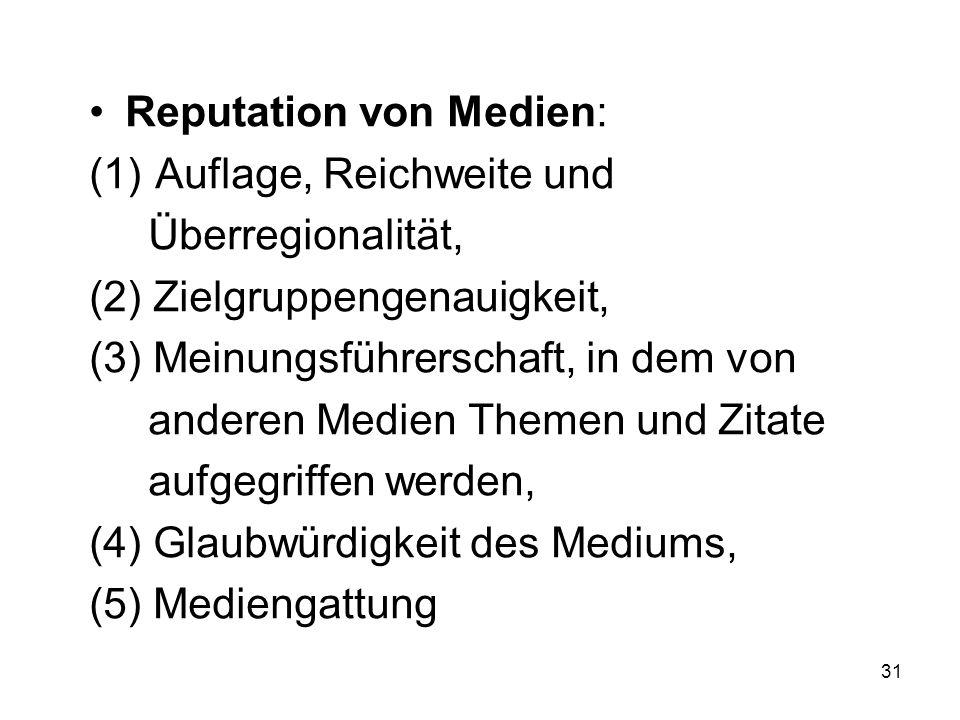 31 Reputation von Medien: (1) Auflage, Reichweite und Überregionalität, (2) Zielgruppengenauigkeit, (3) Meinungsführerschaft, in dem von anderen Medie
