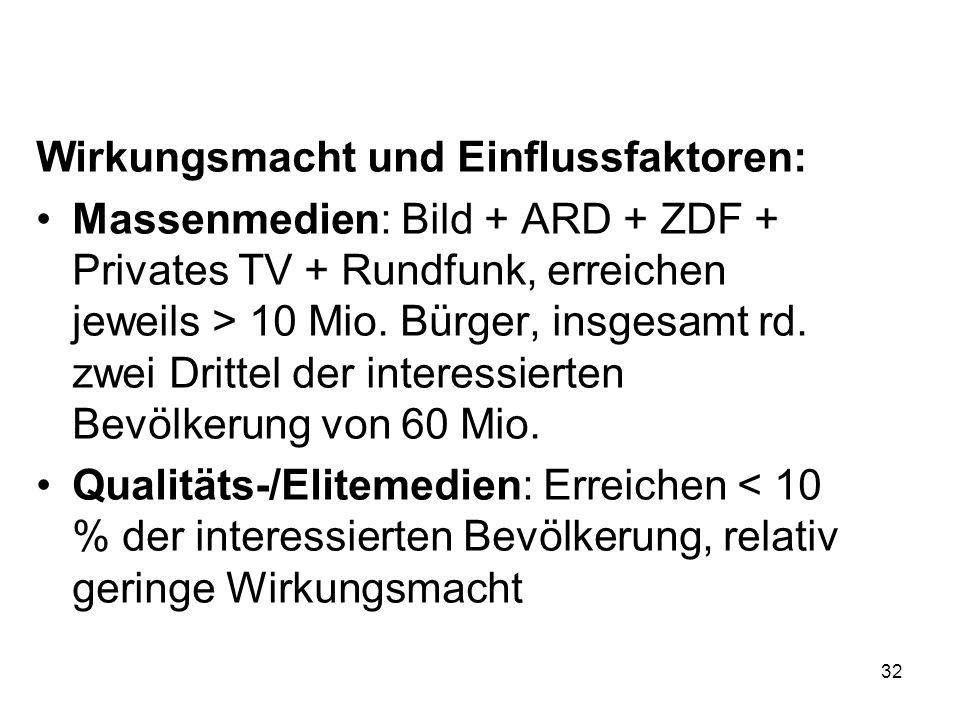 32 Wirkungsmacht und Einflussfaktoren: Massenmedien: Bild + ARD + ZDF + Privates TV + Rundfunk, erreichen jeweils > 10 Mio. Bürger, insgesamt rd. zwei