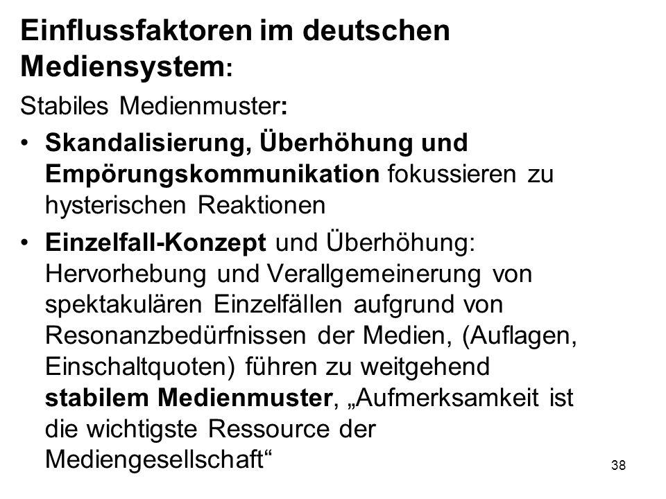 38 Einflussfaktoren im deutschen Mediensystem : Stabiles Medienmuster: Skandalisierung, Überhöhung und Empörungskommunikation fokussieren zu hysterisc
