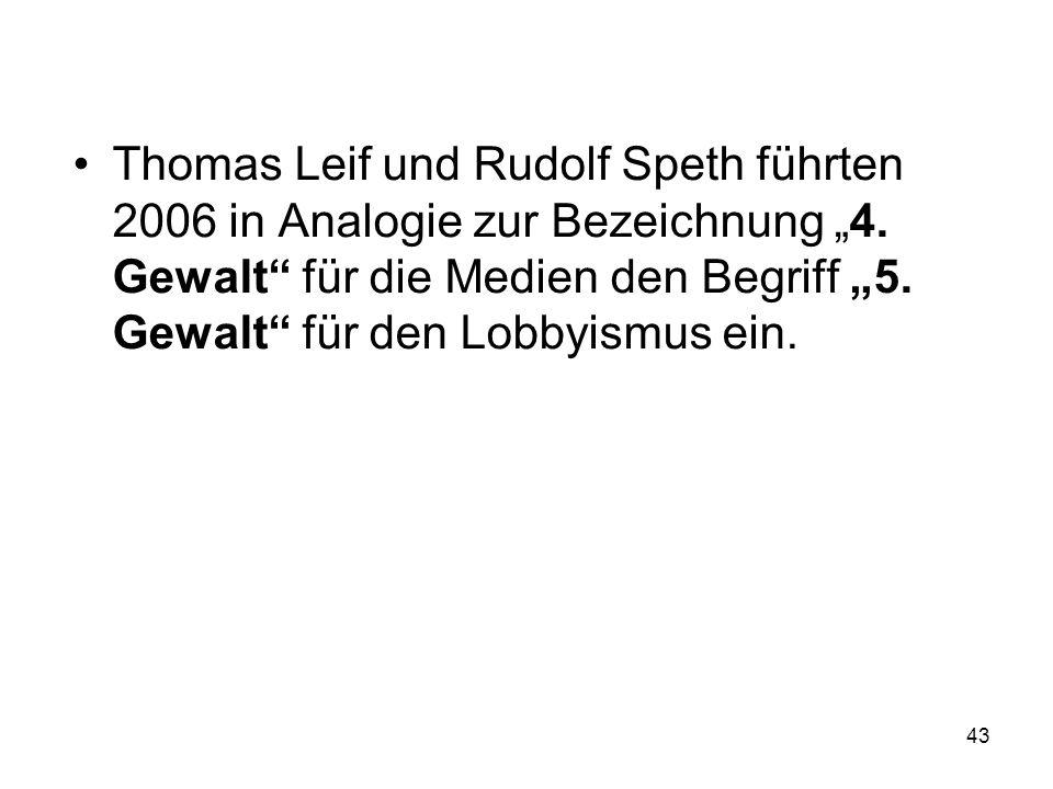 """43 Thomas Leif und Rudolf Speth führten 2006 in Analogie zur Bezeichnung """"4. Gewalt"""" für die Medien den Begriff """"5. Gewalt"""" für den Lobbyismus ein."""