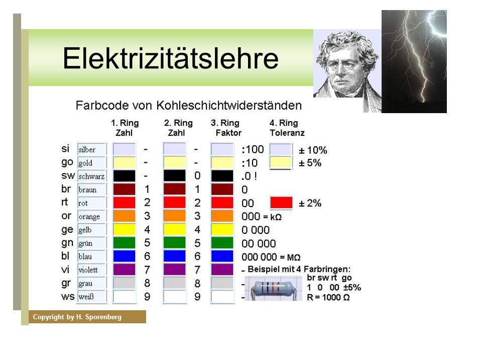 Internationaler Farbcode für Vierfachberingung Copyright by H. Sporenberg Elektrizitätslehre