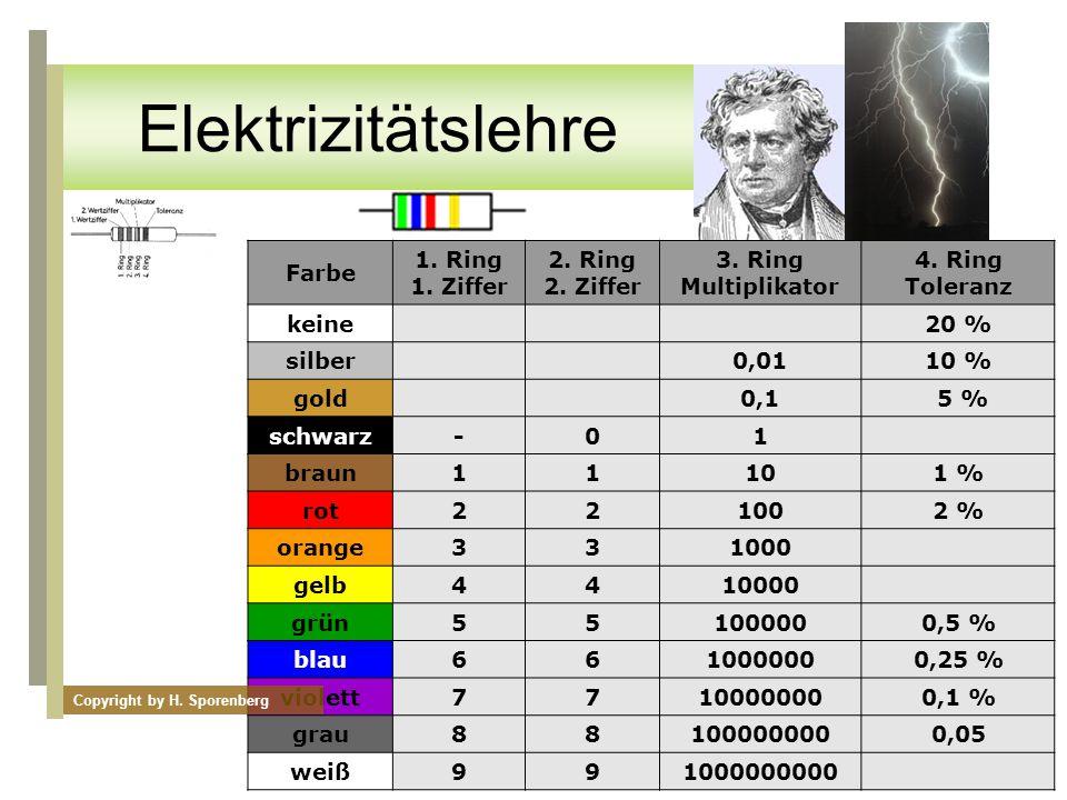 Internationaler Farbcode für Vierfachberingung Farbe 1. Ring 1. Ziffer 2. Ring 2. Ziffer 3. Ring Multiplikator 4. Ring Toleranz keine 20 % silber 0,01