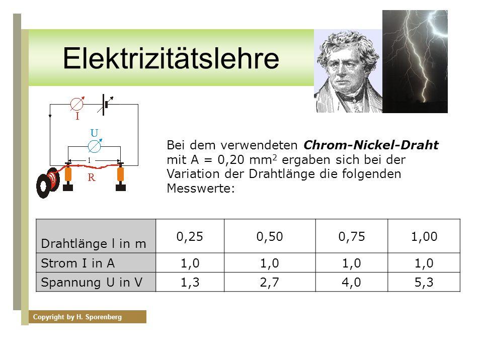 Internationaler Farbcode für Vierfachberingung Bei dem verwendeten Chrom-Nickel-Draht mit A = 0,20 mm 2 ergaben sich bei der Variation der Drahtlänge