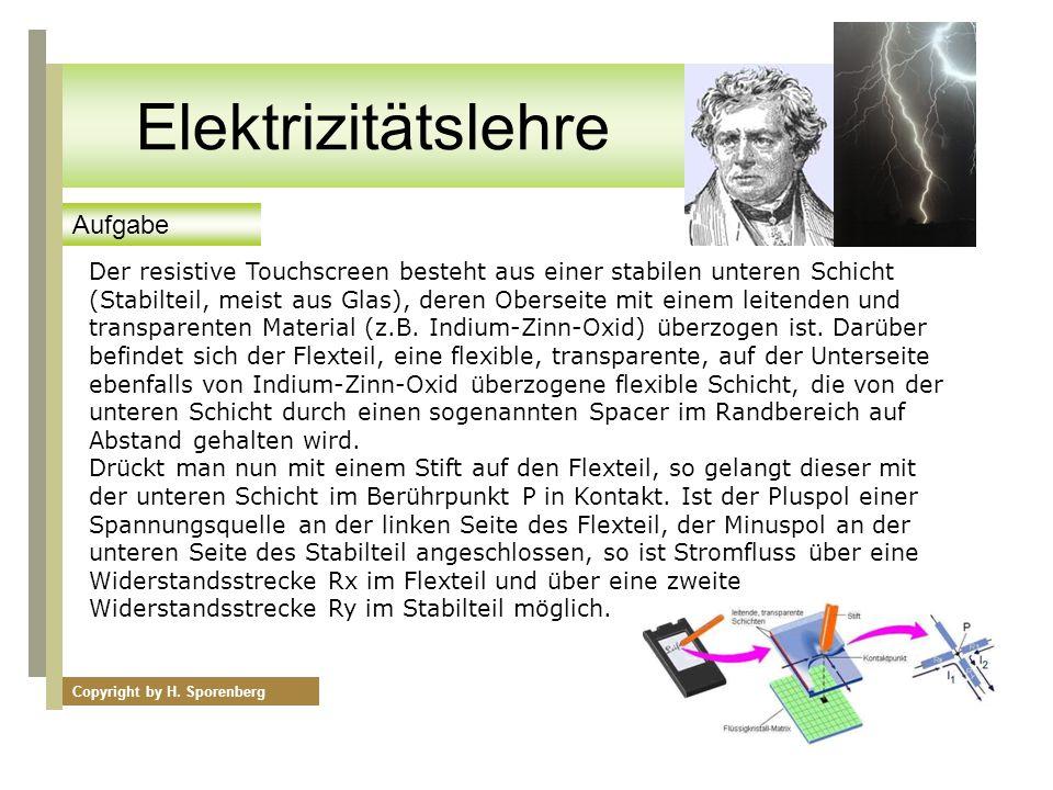 Internationaler Farbcode für Vierfachberingung Der resistive Touchscreen besteht aus einer stabilen unteren Schicht (Stabilteil, meist aus Glas), dere