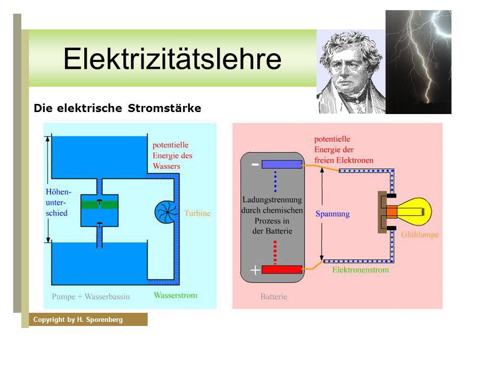 Die elektrische Stromstärke Copyright by H. Sporenberg Elektrizitätslehre