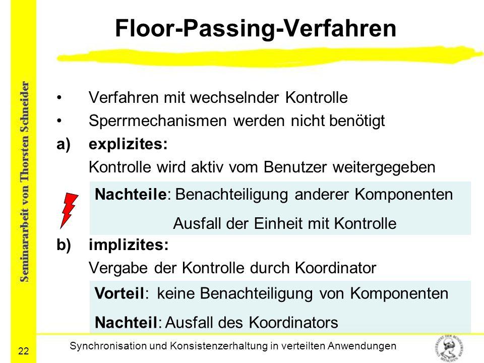 22 Floor-Passing-Verfahren Verfahren mit wechselnder Kontrolle Sperrmechanismen werden nicht benötigt a)explizites: Kontrolle wird aktiv vom Benutzer