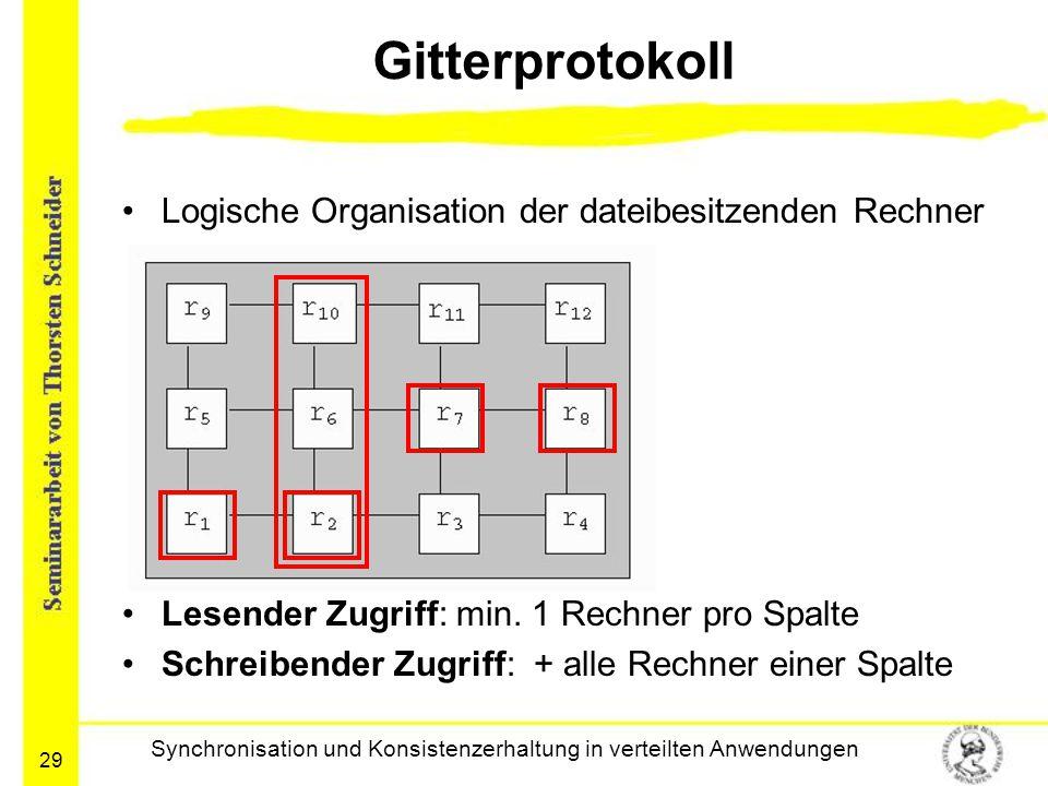 29 Gitterprotokoll Logische Organisation der dateibesitzenden Rechner Lesender Zugriff: min. 1 Rechner pro Spalte Schreibender Zugriff: + alle Rechner