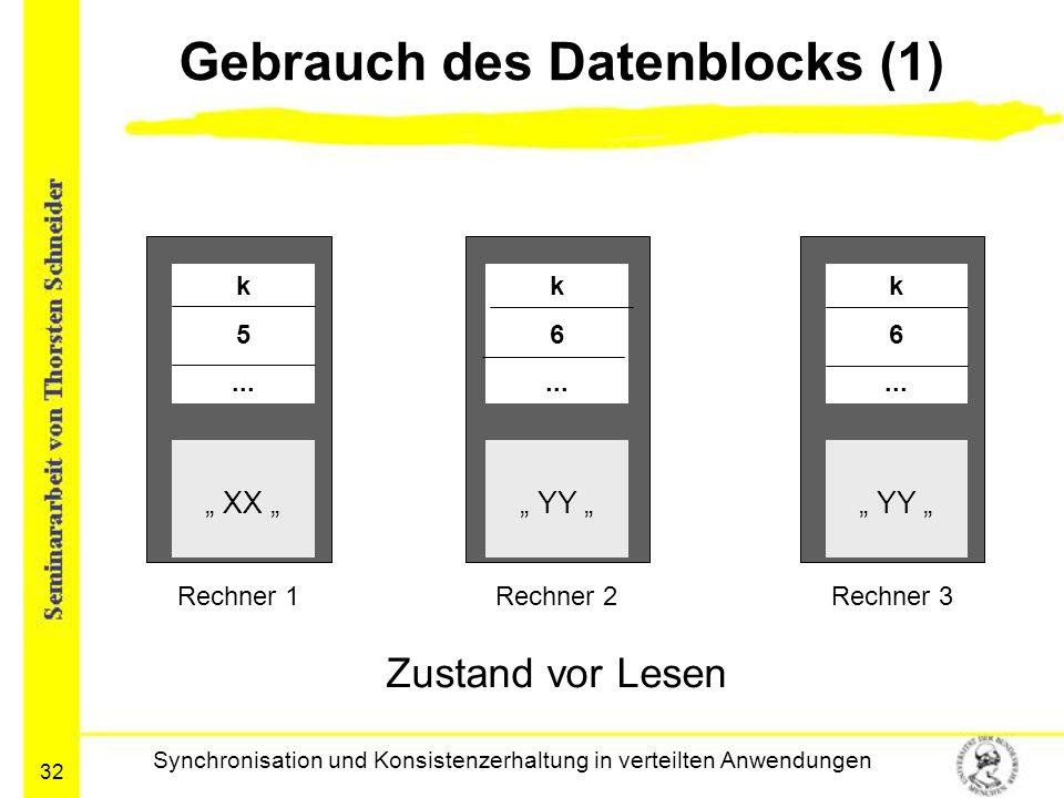 """32 Gebrauch des Datenblocks (1) Synchronisation und Konsistenzerhaltung in verteilten Anwendungen k 5... """" XX """" k 6... k 6... """" YY """" Rechner 1Rechner"""