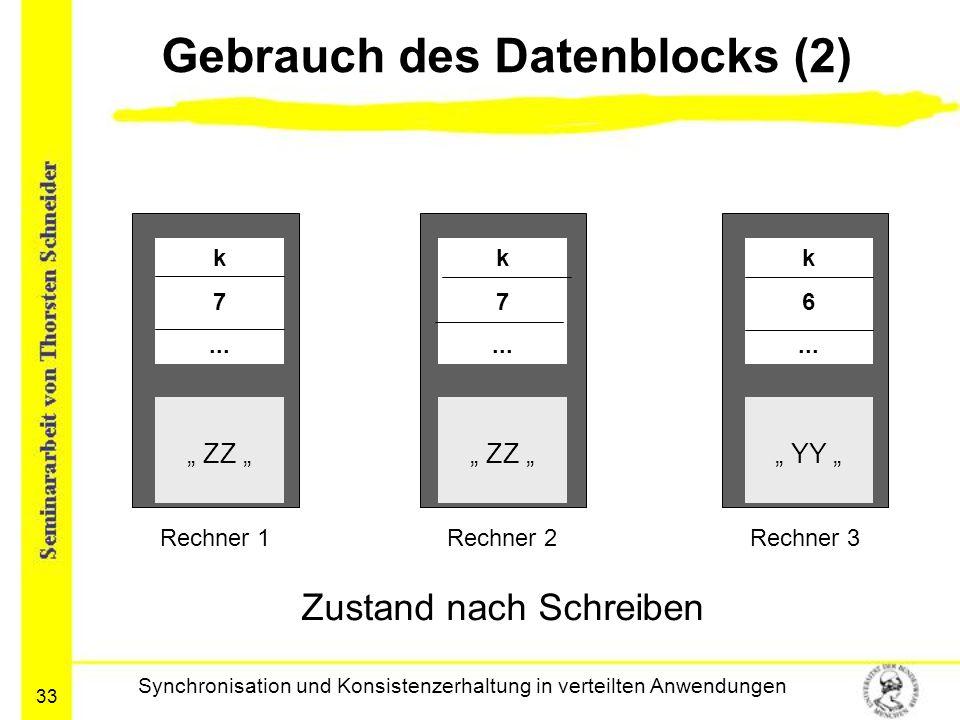 """33 Gebrauch des Datenblocks (2) Synchronisation und Konsistenzerhaltung in verteilten Anwendungen k 7... """" ZZ """" k 7... k 6... """" ZZ """""""" YY """" Rechner 1Re"""