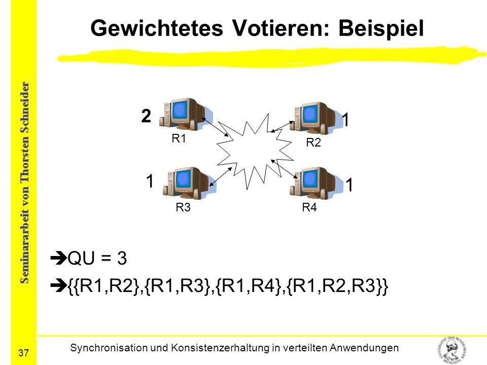 37 Gewichtetes Votieren: Beispiel  QU = 3  {{R1,R2},{R1,R3},{R1,R4},{R1,R2,R3}} Synchronisation und Konsistenzerhaltung in verteilten Anwendungen 1