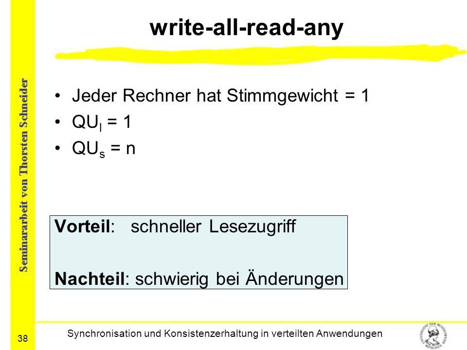 38 write-all-read-any Jeder Rechner hat Stimmgewicht = 1 QU l = 1 QU s = n Vorteil: schneller Lesezugriff Nachteil: schwierig bei Änderungen Synchroni