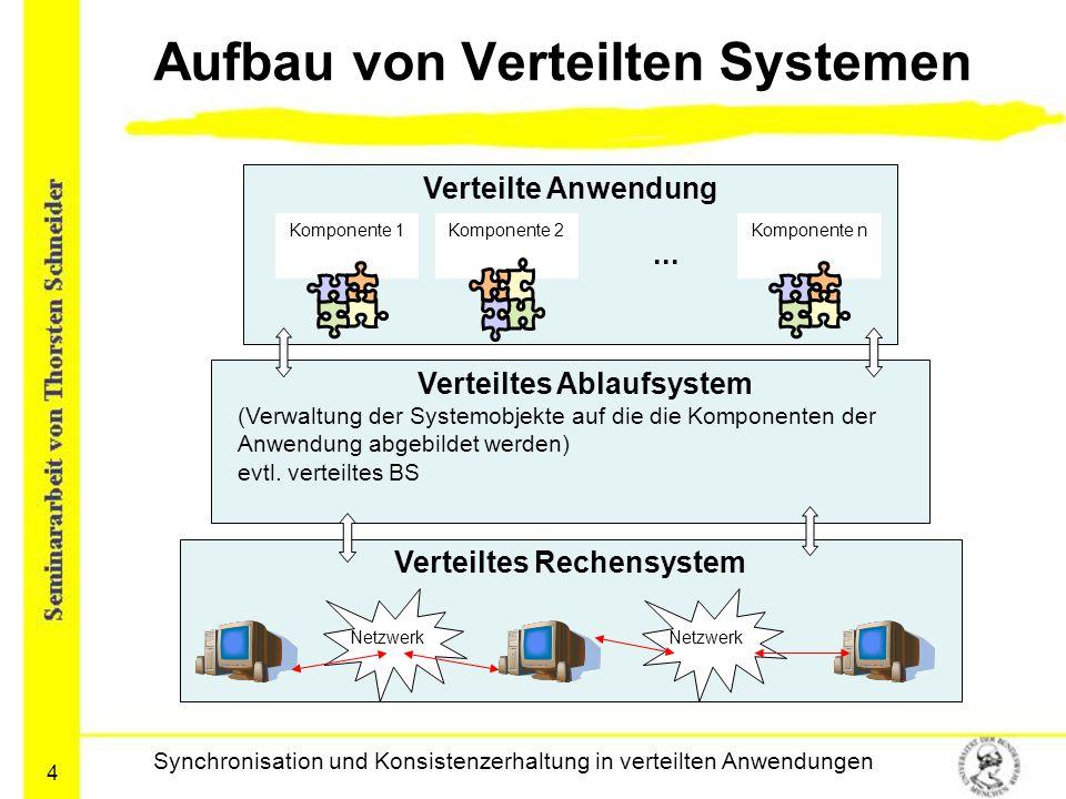 4 Aufbau von Verteilten Systemen Synchronisation und Konsistenzerhaltung in verteilten Anwendungen Verteiltes Rechensystem Netzwerk Verteiltes Ablaufs