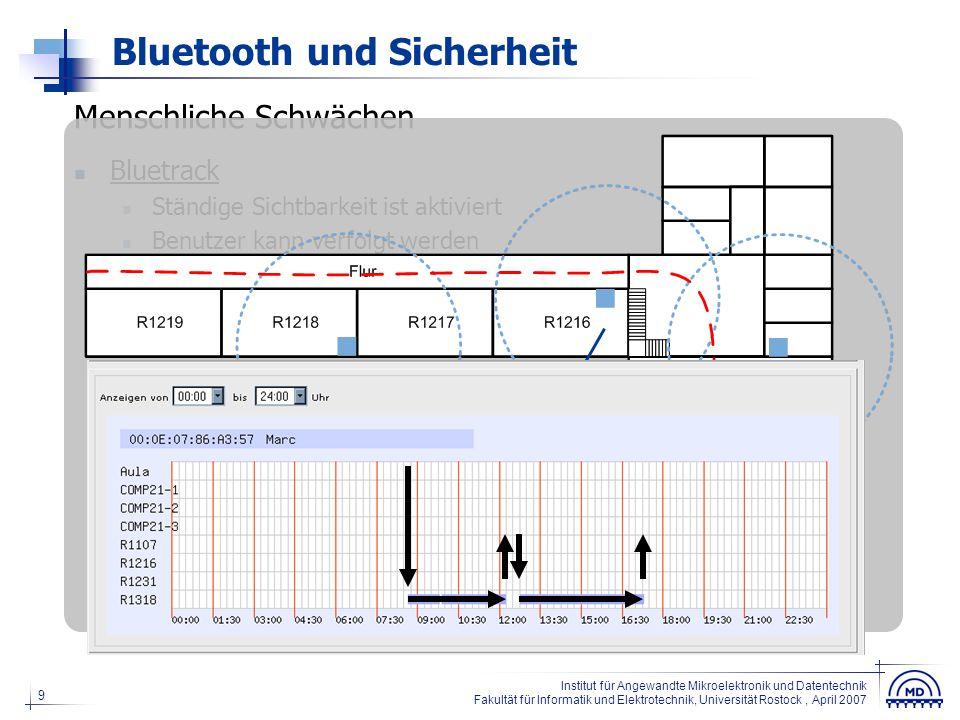9 Institut für Angewandte Mikroelektronik und Datentechnik Fakultät für Informatik und Elektrotechnik, Universität Rostock, April 2007 Bluetooth und S