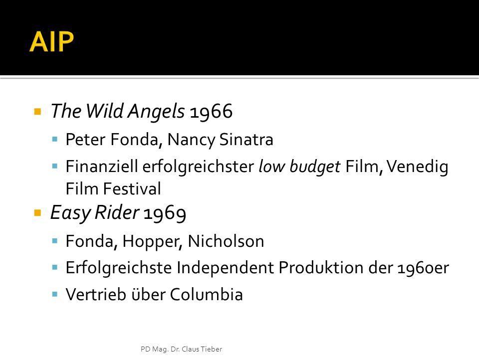  The Wild Angels 1966  Peter Fonda, Nancy Sinatra  Finanziell erfolgreichster low budget Film, Venedig Film Festival  Easy Rider 1969  Fonda, Hopper, Nicholson  Erfolgreichste Independent Produktion der 1960er  Vertrieb über Columbia PD Mag.