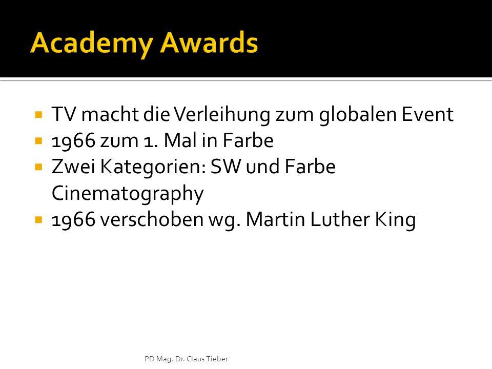  TV macht die Verleihung zum globalen Event  1966 zum 1.