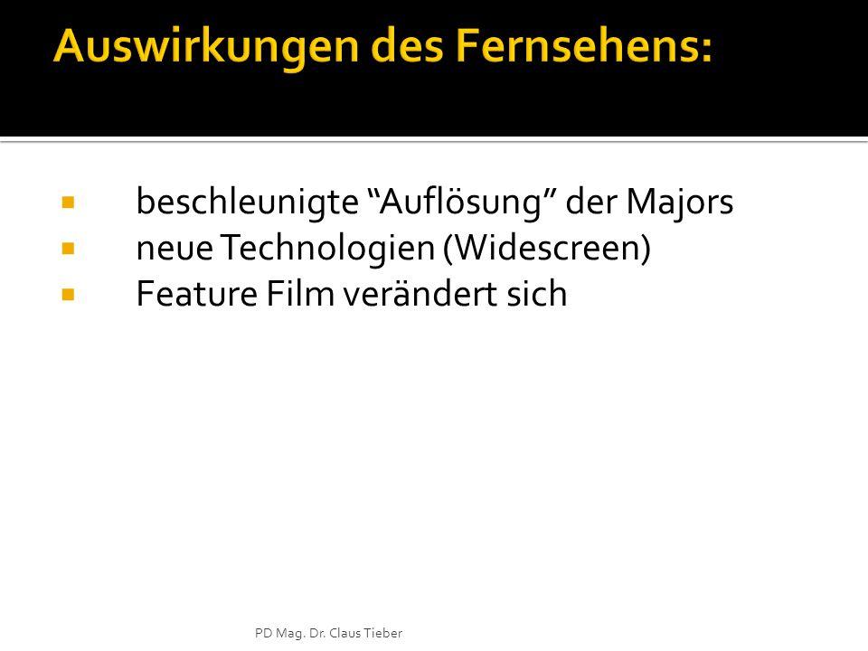  Interesse an Filmgeschichte, Form und Stil  Risikoreduzierung  Klassische Genres  Revision, De-Konstruktion, Korrektur  Parodie  Genre Pastiche  Nostalgie PD Mag.