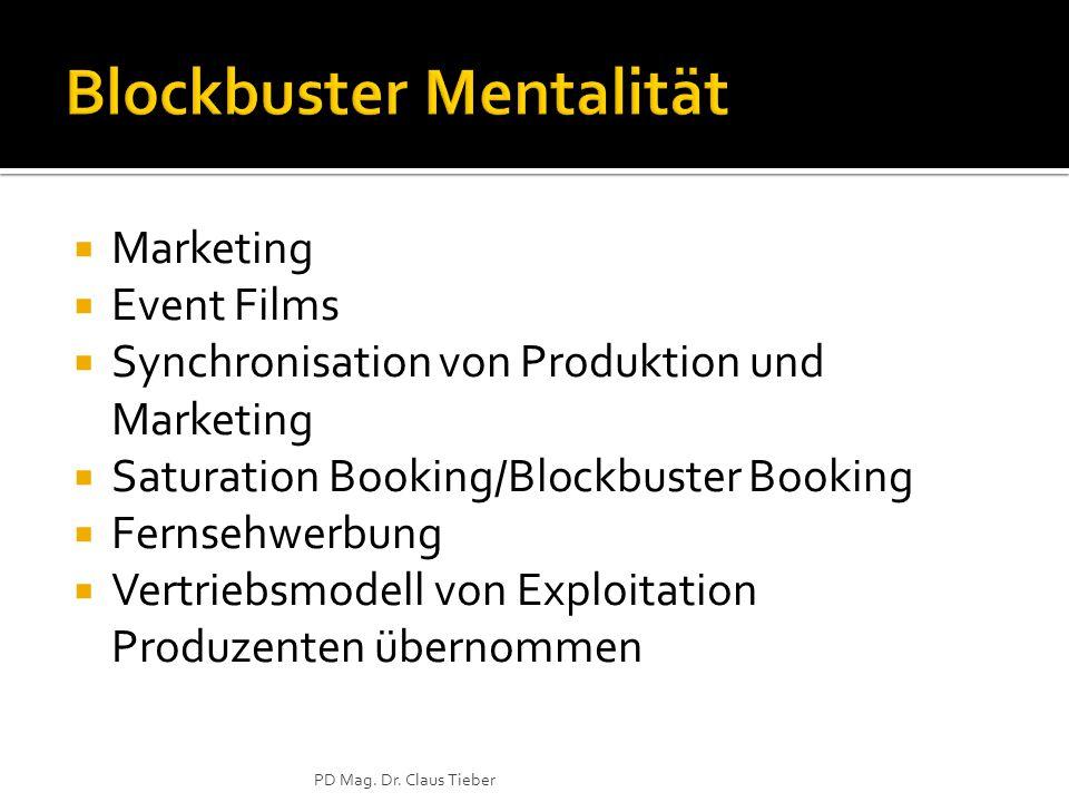  Marketing  Event Films  Synchronisation von Produktion und Marketing  Saturation Booking/Blockbuster Booking  Fernsehwerbung  Vertriebsmodell von Exploitation Produzenten übernommen PD Mag.