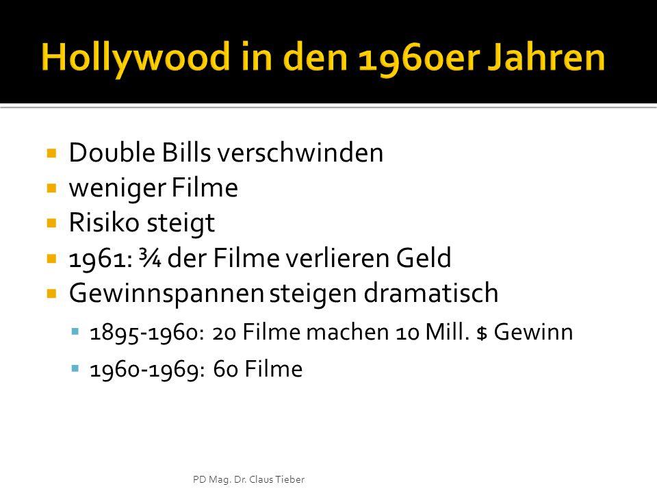  Double Bills verschwinden  weniger Filme  Risiko steigt  1961: ¾ der Filme verlieren Geld  Gewinnspannen steigen dramatisch  1895-1960: 20 Filme machen 10 Mill.