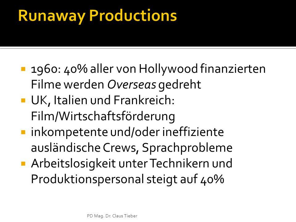  1960: 40% aller von Hollywood finanzierten Filme werden Overseas gedreht  UK, Italien und Frankreich: Film/Wirtschaftsförderung  inkompetente und/oder ineffiziente ausländische Crews, Sprachprobleme  Arbeitslosigkeit unter Technikern und Produktionspersonal steigt auf 40% PD Mag.