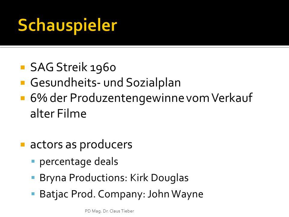  SAG Streik 1960  Gesundheits- und Sozialplan  6% der Produzentengewinne vom Verkauf alter Filme  actors as producers  percentage deals  Bryna Productions: Kirk Douglas  Batjac Prod.