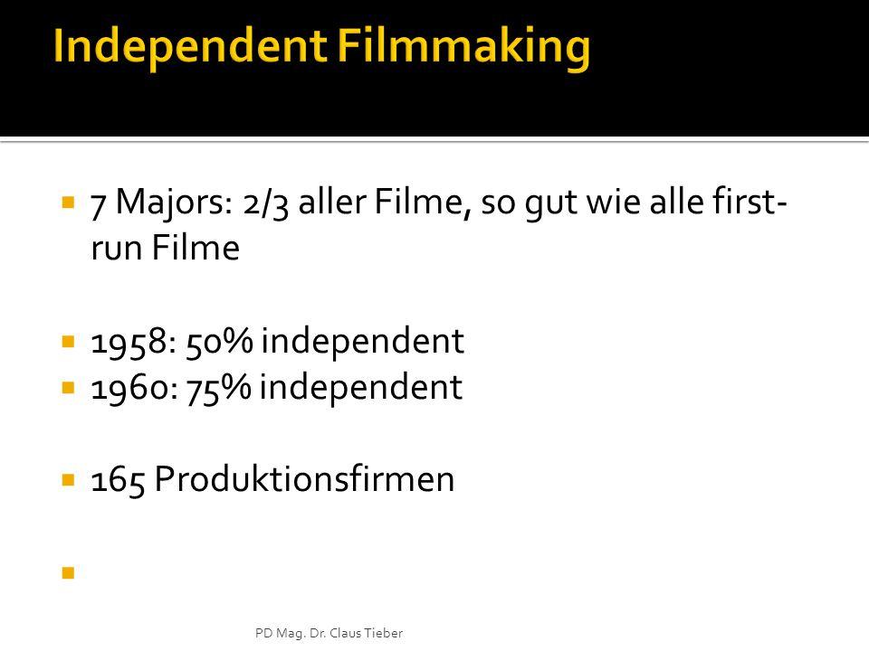  Studios: vom Filmemachen zur Finanzierung von Filmen  Vertrieb  1963 Steuererleichterung für Filmproduktion  Hits tragen finanziell die Flops nicht mehr  Agenten, Schauspieler, Autoren, Regisseure, werden Produzenten PD Mag.