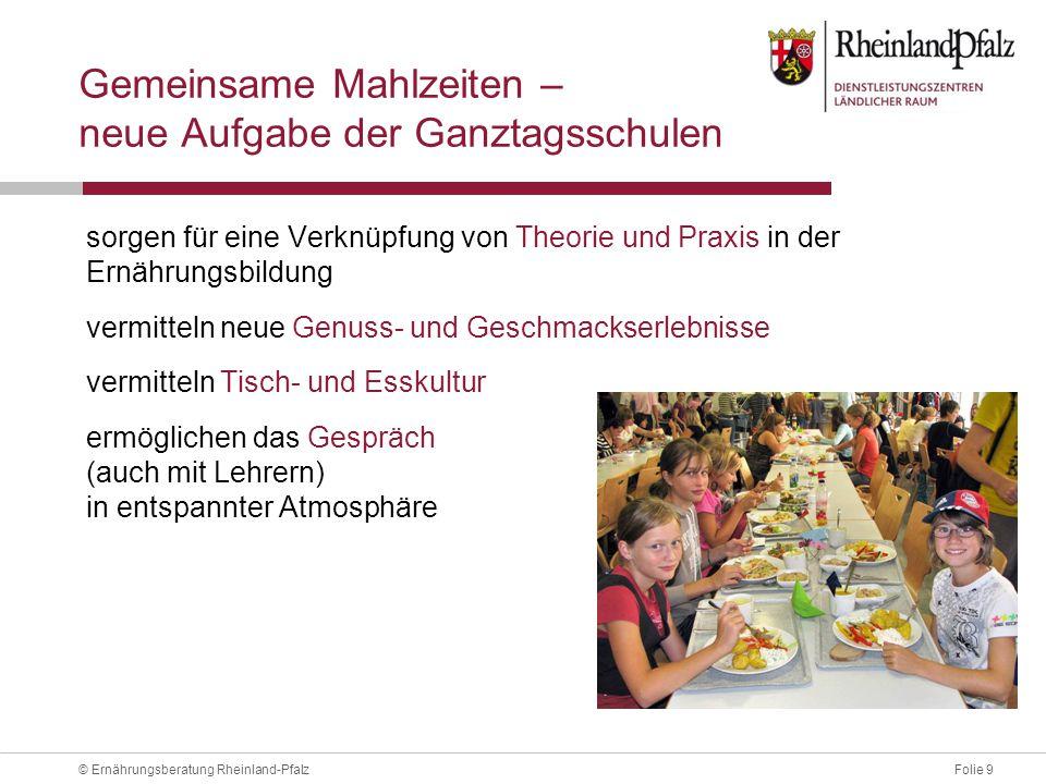 Folie 9© Ernährungsberatung Rheinland-Pfalz Gemeinsame Mahlzeiten – neue Aufgabe der Ganztagsschulen sorgen für eine Verknüpfung von Theorie und Praxis in der Ernährungsbildung vermitteln neue Genuss- und Geschmackserlebnisse vermitteln Tisch- und Esskultur ermöglichen das Gespräch (auch mit Lehrern) in entspannter Atmosphäre