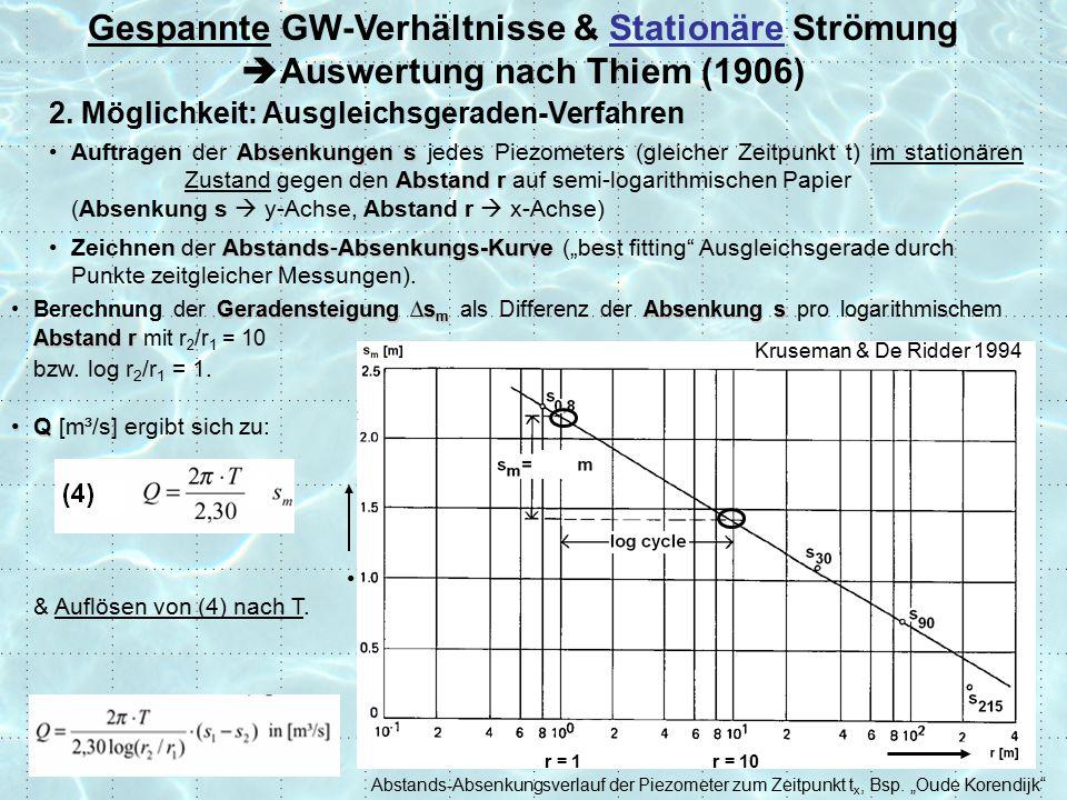 Geradensteigung ∆s m Absenkung s Abstand rBerechnung der Geradensteigung ∆s m als Differenz der Absenkung s pro logarithmischem Abstand r mit r 2 /r 1 = 10 bzw.