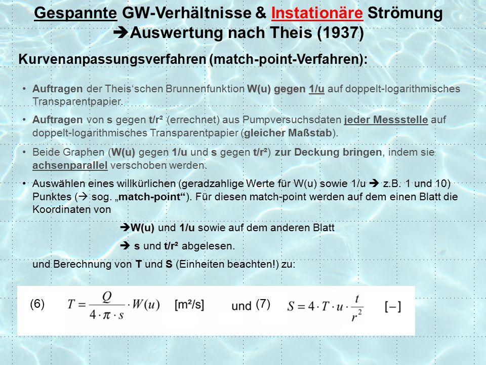 W(u) gegen 1/uAuftragen der Theis'schen Brunnenfunktion W(u) gegen 1/u auf doppelt-logarithmisches Transparentpapier.