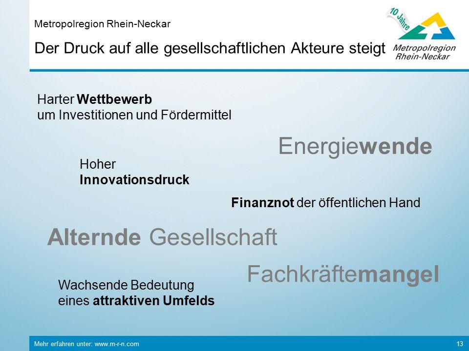 Mehr erfahren unter: www.m-r-n.com 13 Der Druck auf alle gesellschaftlichen Akteure steigt Metropolregion Rhein-Neckar Finanznot der öffentlichen Hand Harter Wettbewerb um Investitionen und Fördermittel Alternde Gesellschaft Fachkräftemangel Wachsende Bedeutung eines attraktiven Umfelds Energiewende Hoher Innovationsdruck
