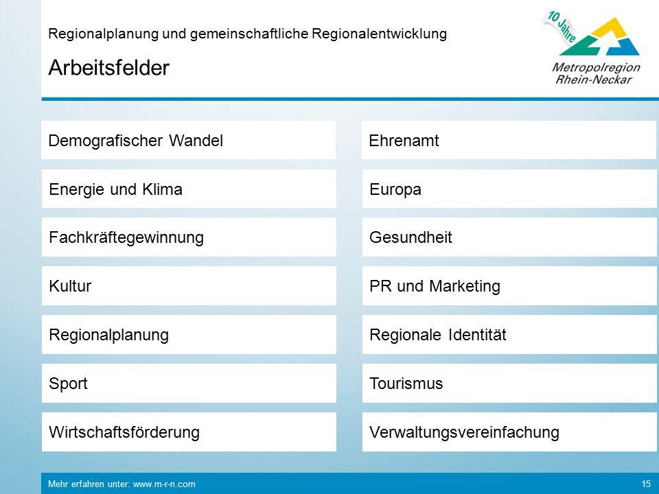 Mehr erfahren unter: www.m-r-n.com 15 Arbeitsfelder Regionalplanung und gemeinschaftliche Regionalentwicklung Demografischer WandelEhrenamt Energie und KlimaEuropa FachkräftegewinnungGesundheit KulturPR und Marketing RegionalplanungRegionale Identität SportTourismus WirtschaftsförderungVerwaltungsvereinfachung