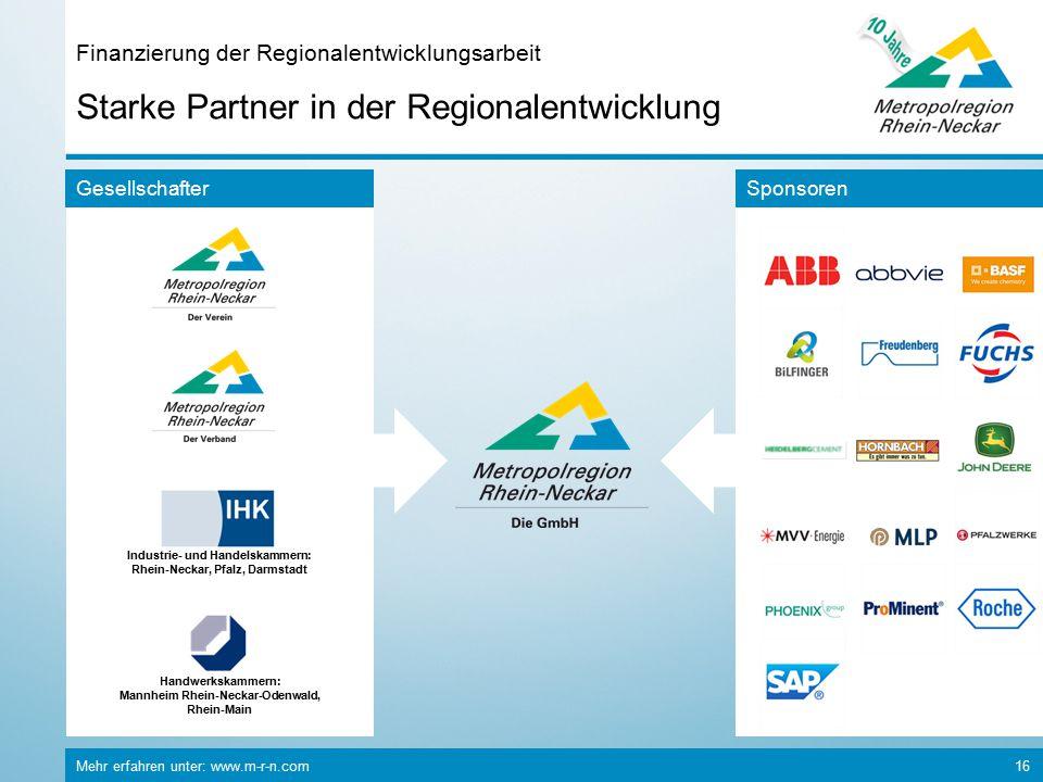 Mehr erfahren unter: www.m-r-n.com 16 Starke Partner in der Regionalentwicklung Finanzierung der Regionalentwicklungsarbeit Gesellschafter Handwerkskammern: Mannheim Rhein-Neckar-Odenwald, Rhein-Main Industrie- und Handelskammern: Rhein-Neckar, Pfalz, Darmstadt Sponsoren