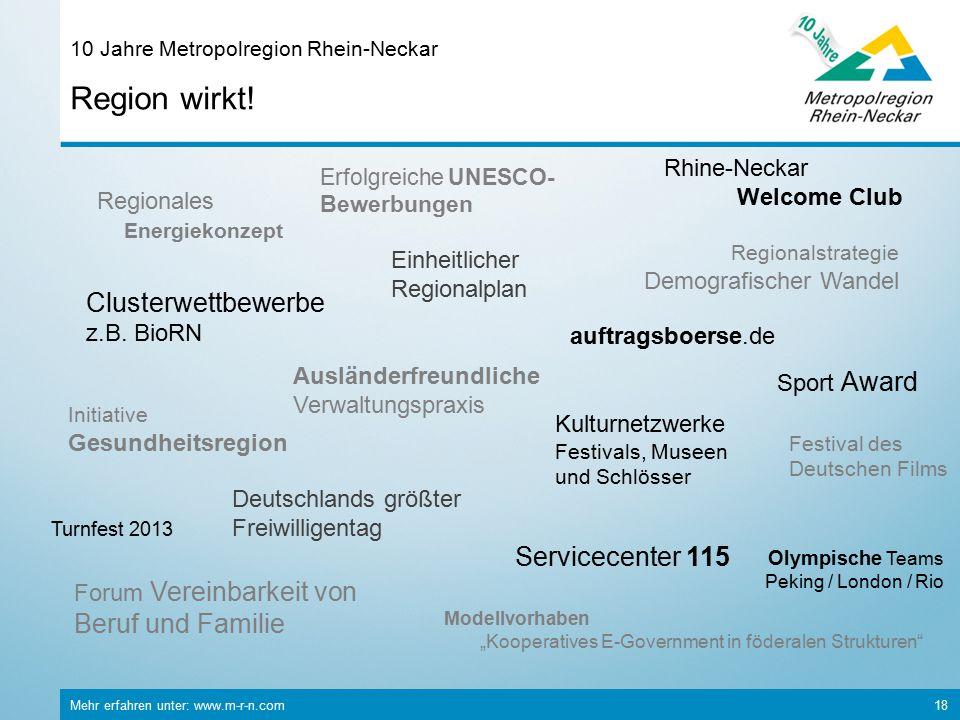 Mehr erfahren unter: www.m-r-n.com 18 Region wirkt! 10 Jahre Metropolregion Rhein-Neckar Regionales Energiekonzept Einheitlicher Regionalplan Deutschl
