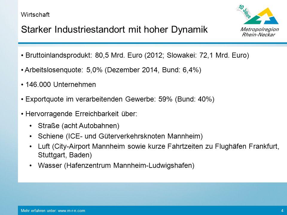 Mehr erfahren unter: www.m-r-n.com 4 Starker Industriestandort mit hoher Dynamik Wirtschaft Bruttoinlandsprodukt: 80,5 Mrd. Euro (2012; Slowakei: 72,1