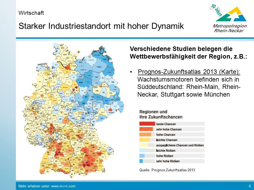 Mehr erfahren unter: www.m-r-n.com 6 Starker Industriestandort mit hoher Dynamik Wirtschaft Verschiedene Studien belegen die Wettbewerbsfähigkeit der Region, z.B.: Prognos-Zukunftsatlas 2013 (Karte): Wachstumsmotoren befinden sich in Süddeutschland: Rhein-Main, Rhein- Neckar, Stuttgart sowie München Quelle: Prognos Zukunftsatlas 2013