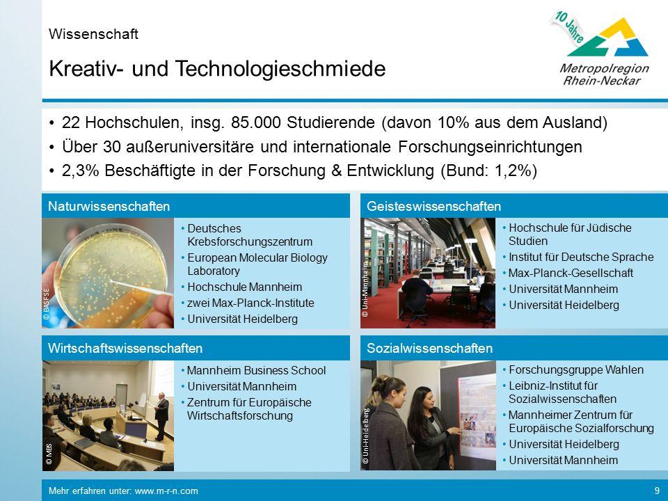 Mehr erfahren unter: www.m-r-n.com 9 Kreativ- und Technologieschmiede Wissenschaft 22 Hochschulen, insg. 85.000 Studierende (davon 10% aus dem Ausland