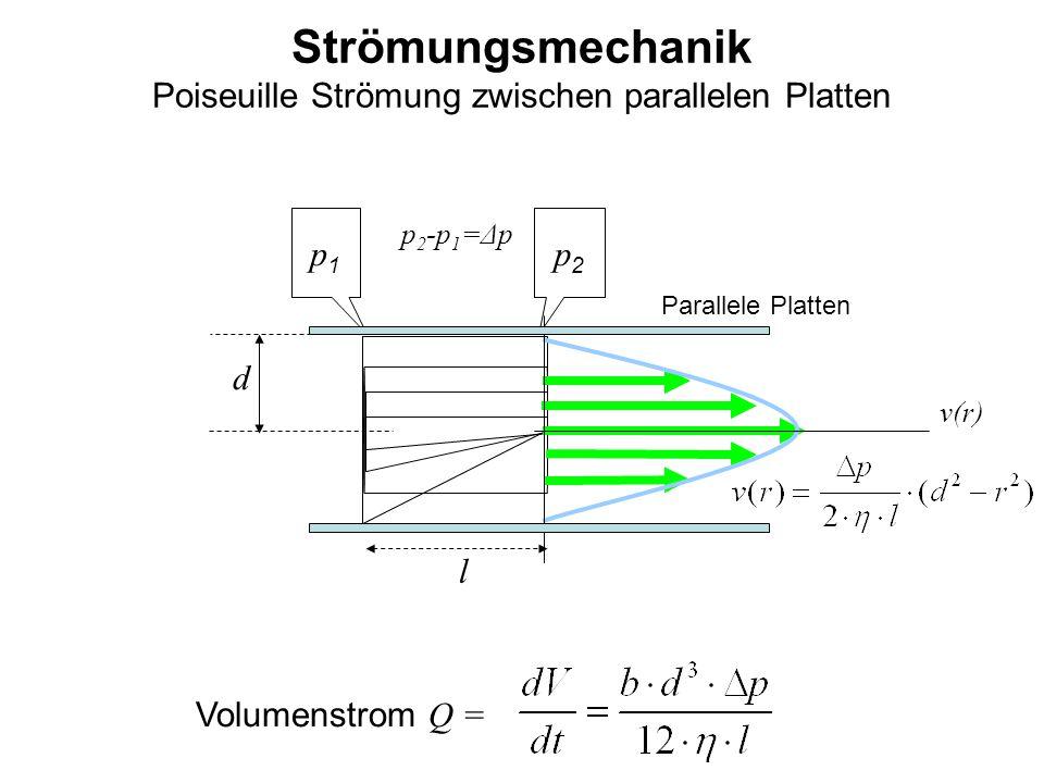 Strömungsmechanik Poiseuille Strömung zwischen parallelen Platten p1p1 p2p2 d l v(r) Volumenstrom Q = p 2 -p 1 =Δp Parallele Platten