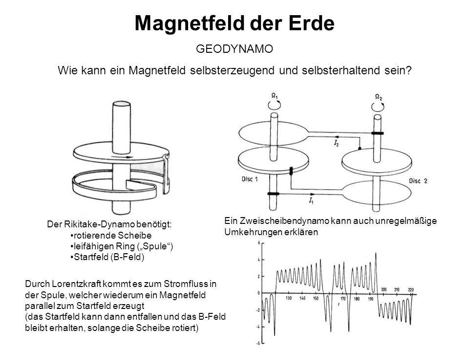 Magnetfeld der Erde GEODYNAMO Wie kann ein Magnetfeld selbsterzeugend und selbsterhaltend sein? Durch Lorentzkraft kommt es zum Stromfluss in der Spul