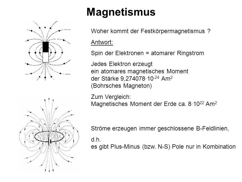 Magnetismus Woher kommt der Festkörpermagnetismus ? Antwort: Spin der Elektronen = atomarer Ringstrom Jedes Elektron erzeugt ein atomares magnetisches